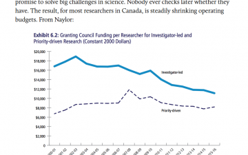 Why Canadian scientists aren't happy