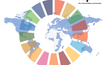 A call to action on the UN SDGs for young academies