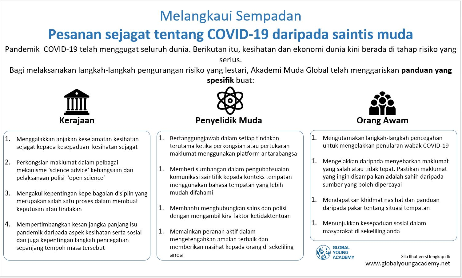 GYA COVID-19 statement infographic - Malay version