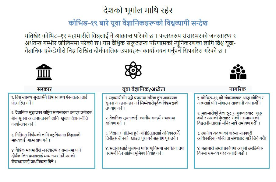 GYA COVID-19 statement infographic - Nepali version