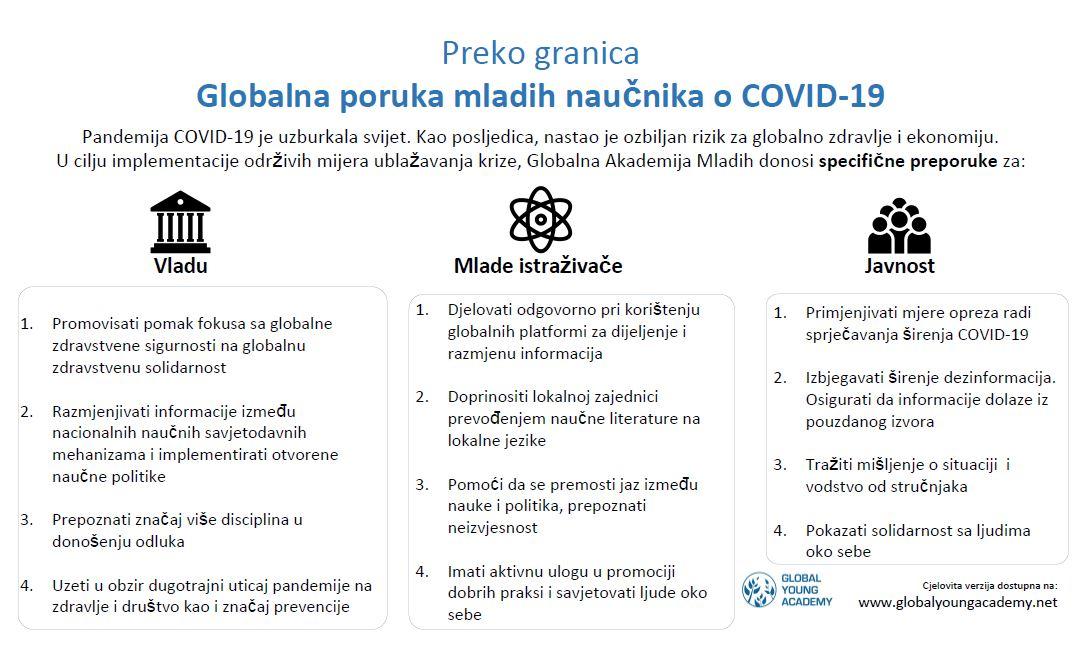 GYA COVID-19 statement infographic - Bosnian version