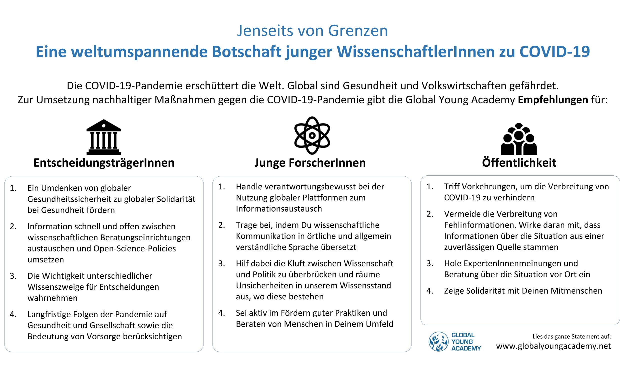 GYA COVID-19 statement infographic - German version