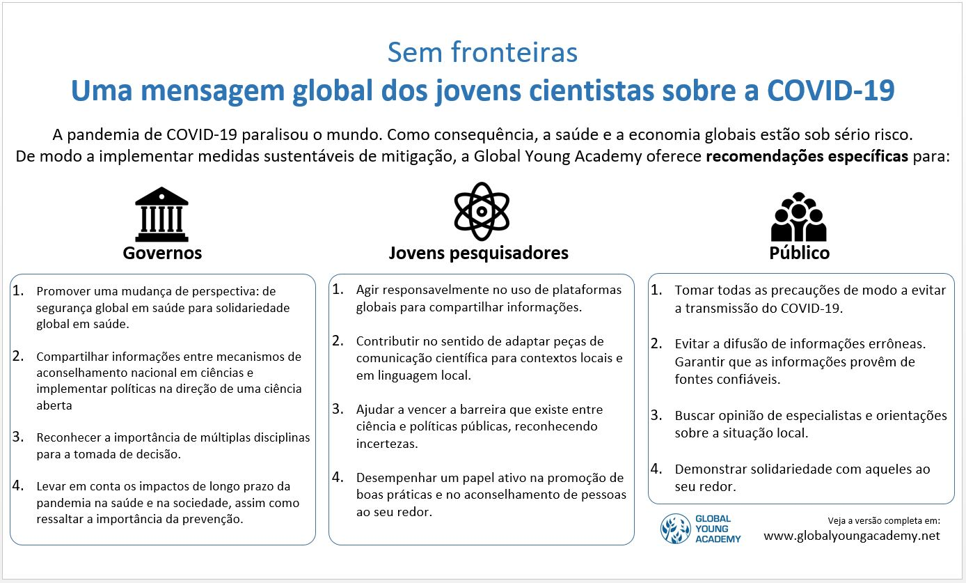 GYA COVID-19 statement infographic - Portuguese version