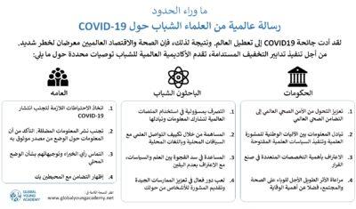 GYA COVID-19 statement infographic - Arabic version