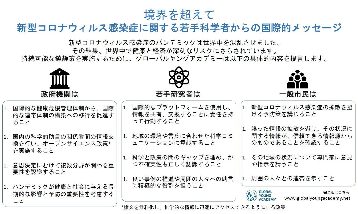 GYA COVID-19 statement infographic - Japanese version