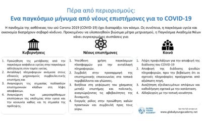 GYA COVID-19 statement infographic - Greek version