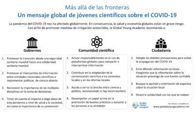 GYA COVID-19 statement infographic - Spanish version
