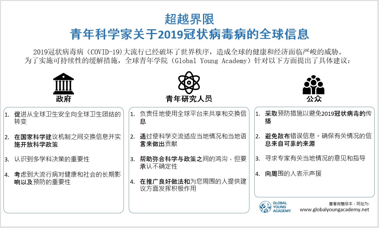 GYA COVID-19 statement infographic - Chinese simplified