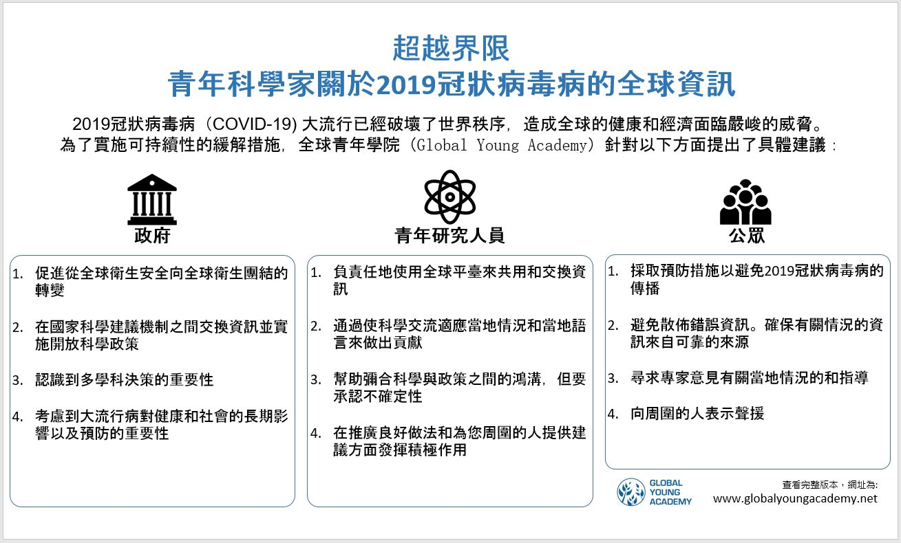 GYA COVID-19 statement infographic - Chinese traditional version