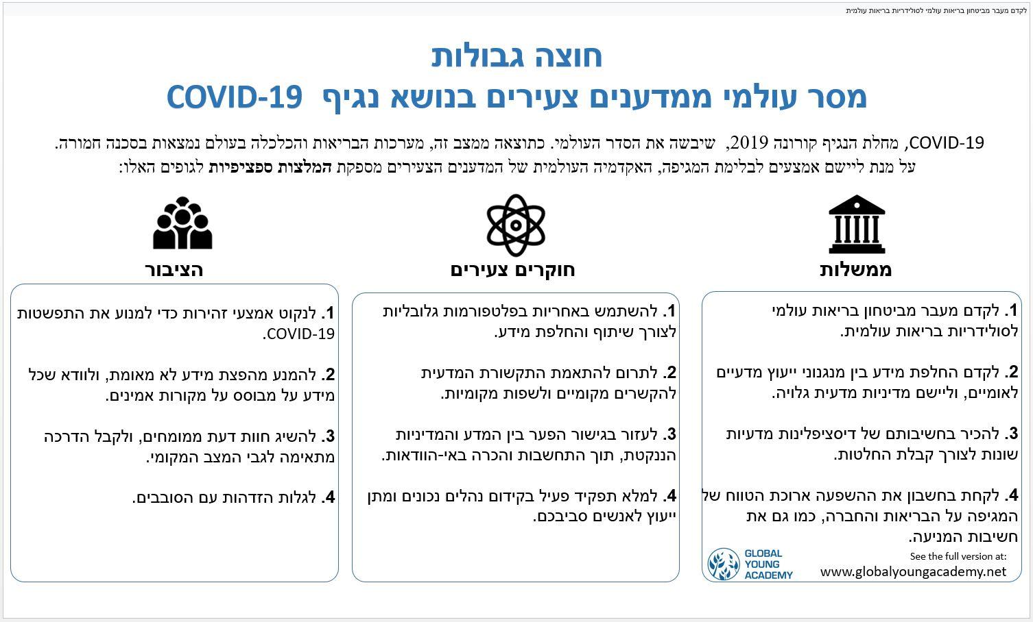 GYA COVID-19 statement infographic - Hebrew version
