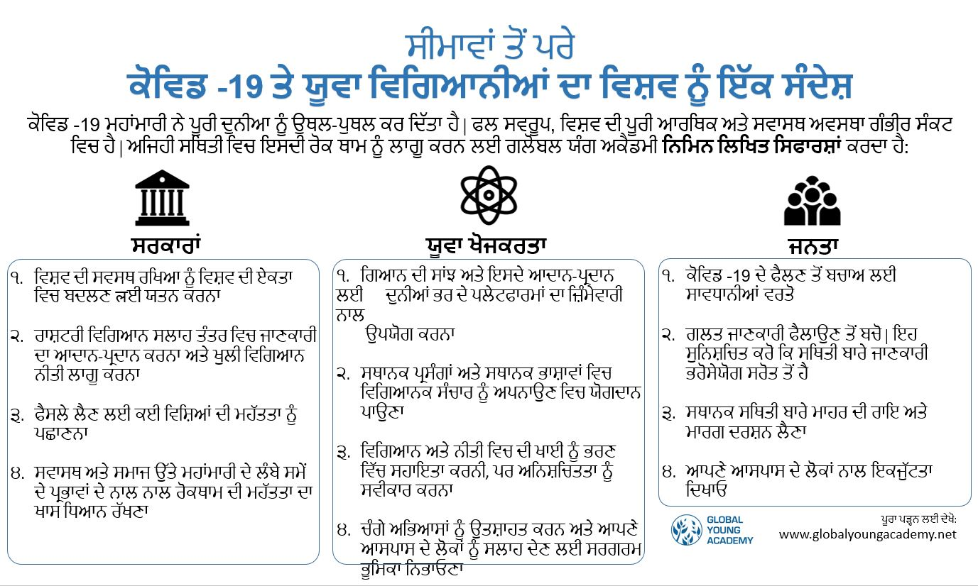 GYA COVID-19 statement infographic - Punjabi version
