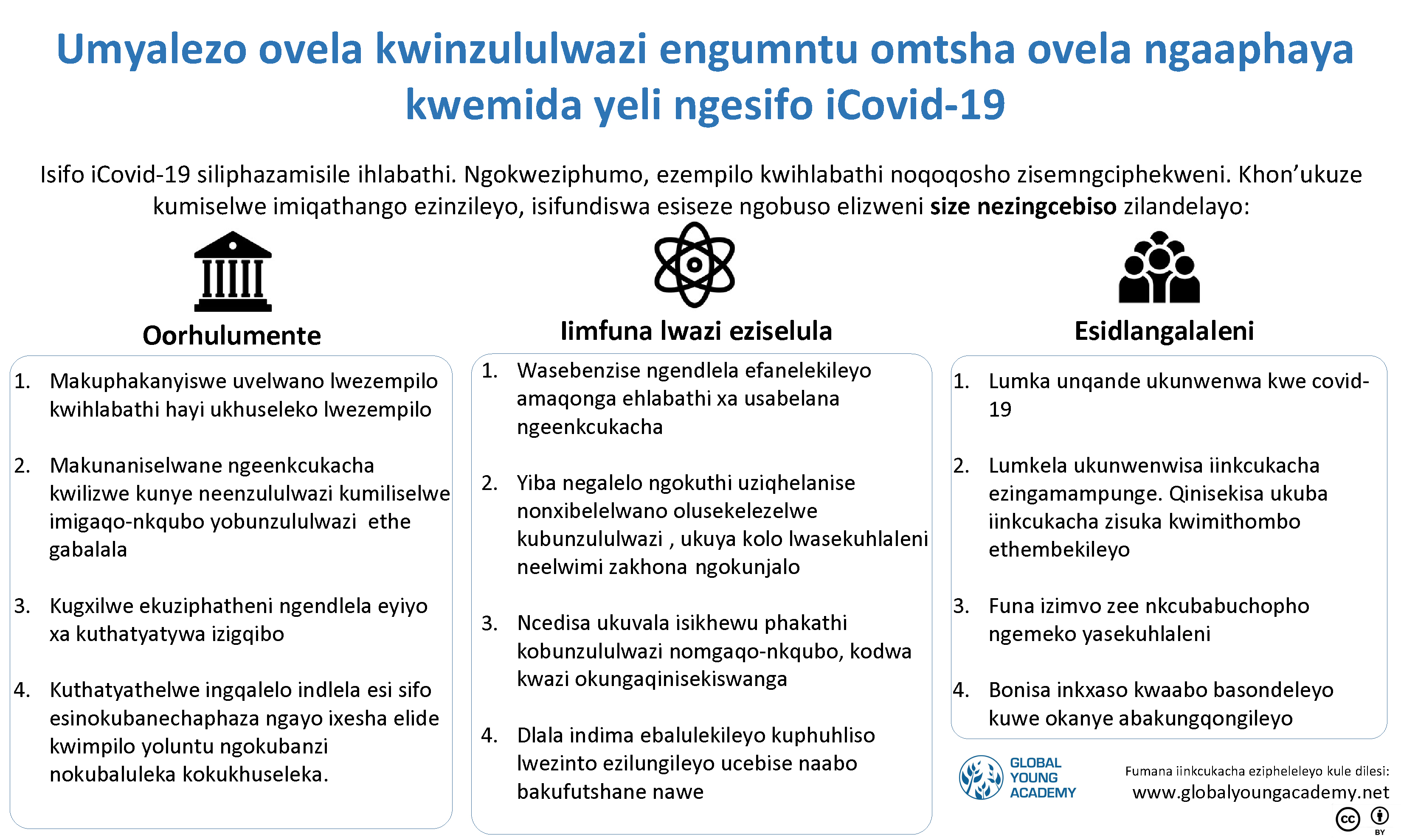 GYA COVID-19 statement infographic - Xhosa version