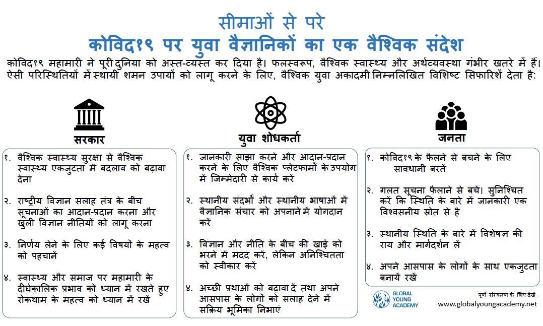GYA COVID-19 statement infographic - Hindi version