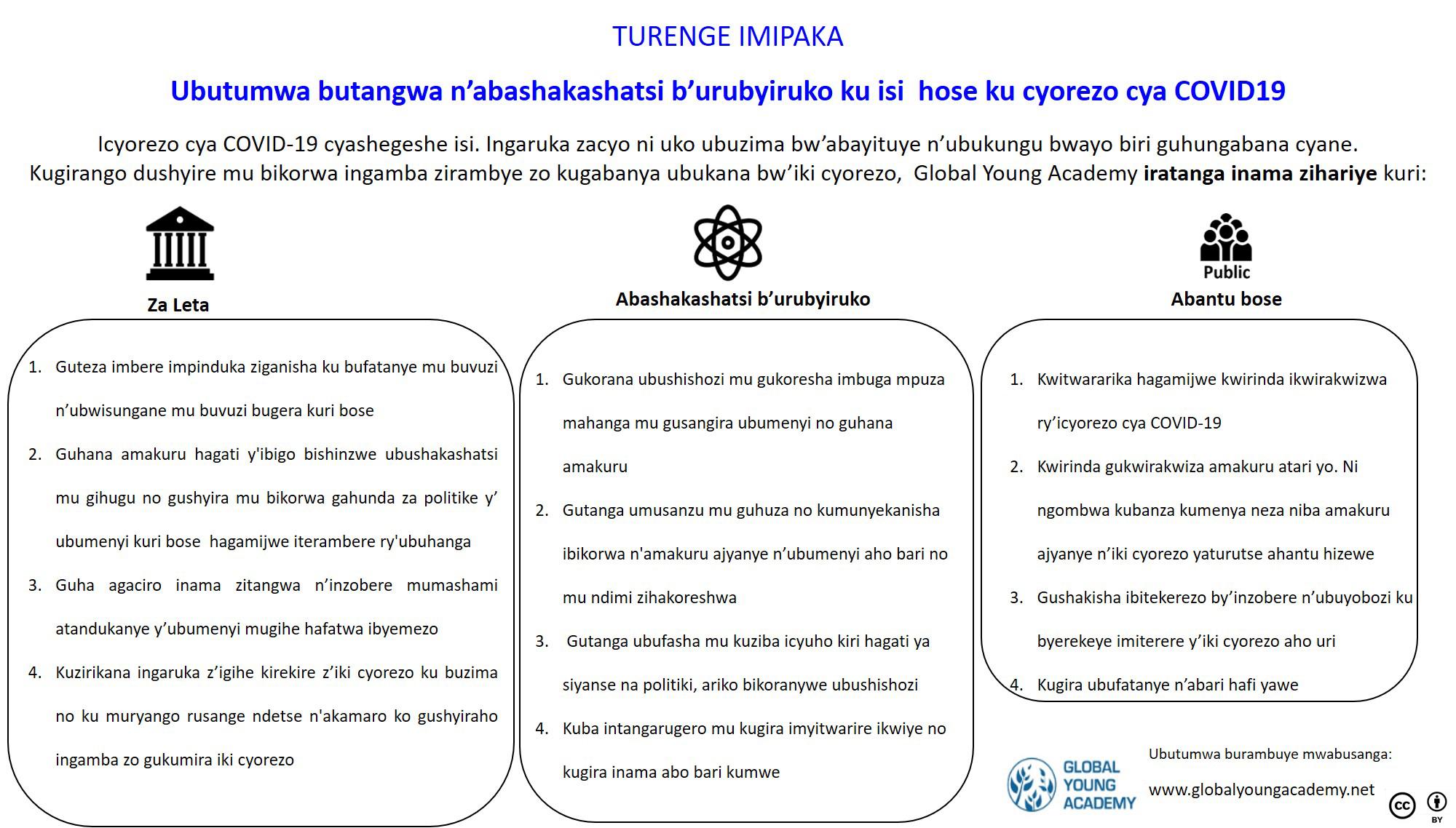 GYA COVID-19 statement infographic - Kinyarwanda version