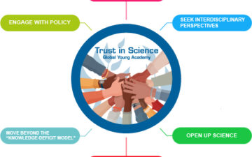 GYA releases Position Statement on Trust in Science
